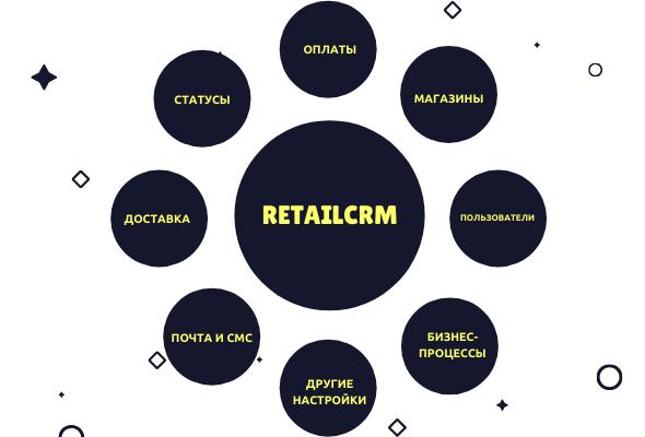 Базовая настройка retailCRM